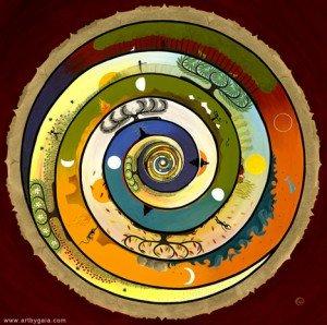 La Femme est la Gardienne des lois sacrées universelles. Carol Anpo Wi dans feminilune wholeness-gaia-orion-300x298